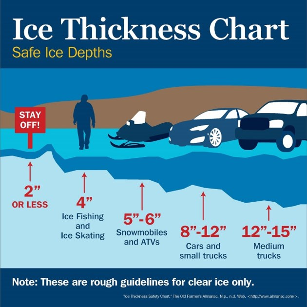 Ice-Thickness-chart 2016