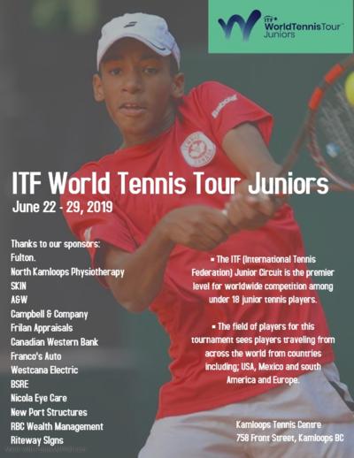 ITF World Tennis Tour Juniors Poster - 2019