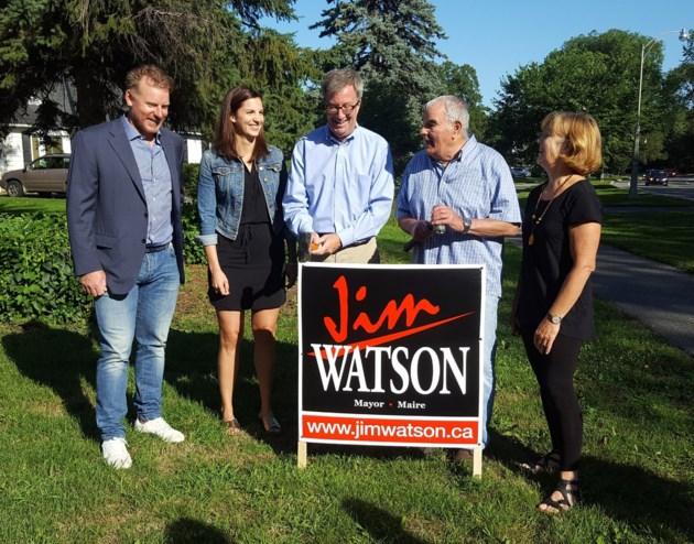 Watson sign
