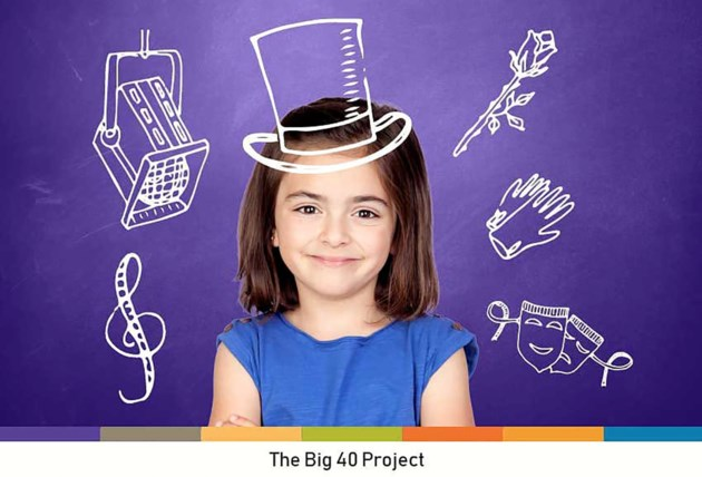 BBBSPG Big 40 Project