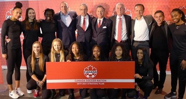 Canada Soccer 2019-21