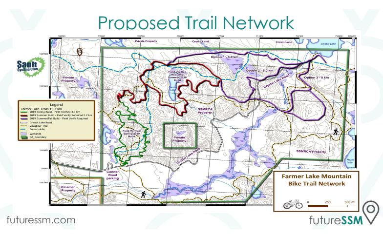 6f241acb20e Proposed Farmer Lake Mountain Bike Trail Network. Courtesy of Future SSM