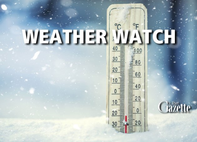 Stock Weather Watch Cold