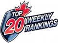 GM Ice Dogs stay 10th overall in CJHL rankings